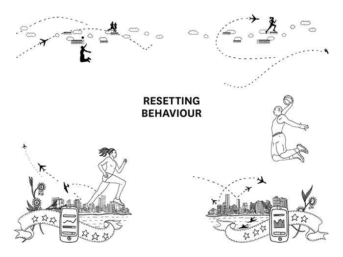 Section 1: Resetting Behaviour